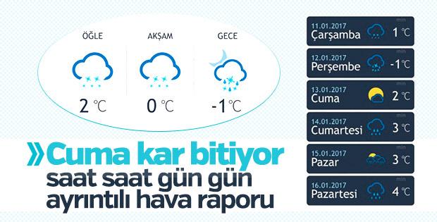 İstanbul'da kar şiddetini yeniden artırdı