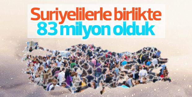 Türkiye'nin nüfusu belli oldu