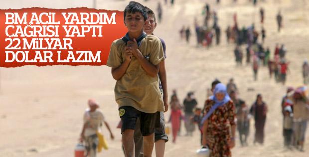 BM'den 22 milyar dolarlık rekor insani yardım çağrısı