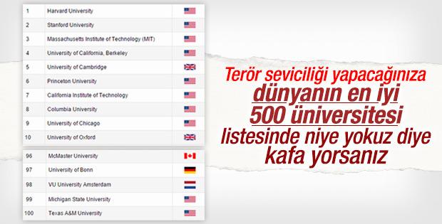 Türk üniversiteleri ilk 500'de neden yok