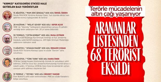 'Terörden Arananlar Listesi'nden 68 terörist eksildi