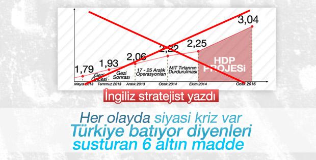 Bir yabancı stratejistin Türkiye seyahat notları