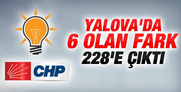 Yalova'da yerel seçim sonuçları