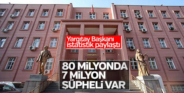 Türkiye'nin sicil istatistikleri