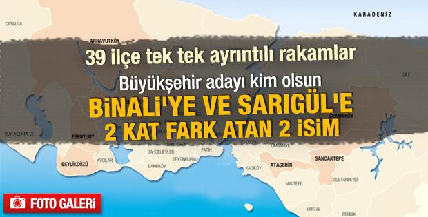 İstanbul'daki son yerel seçim anketi