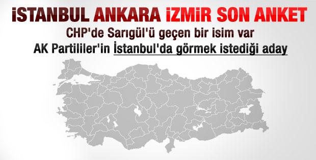 Yerel seçim anketinde CHP ve AK Parti'de öne çıkanlar