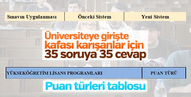 Üniversiteye girişte YKS'ye ilişkin yeni bilgiler