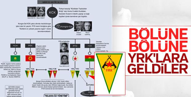 Terör örgütü PYD'nin örgütsel yapısı