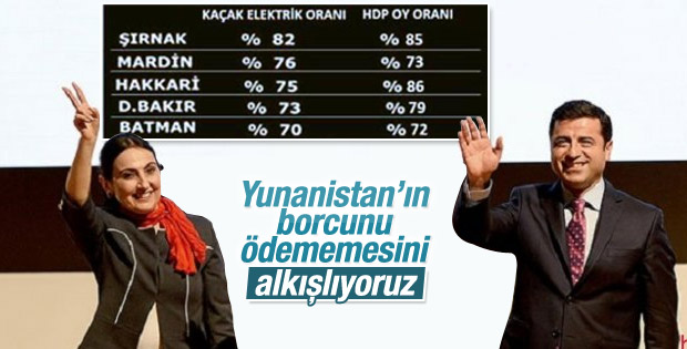 HDP'den Yunanistan'ın yanındayız açıklaması