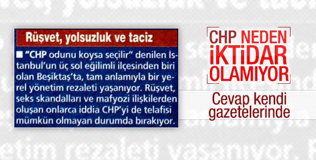 CHP'li Yurt gazetesinde CHP'li başkana ağır sözler